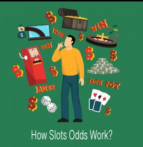 LadyLucks' Ultimate Mobile Slot Compendium Part 2: How slots odds work