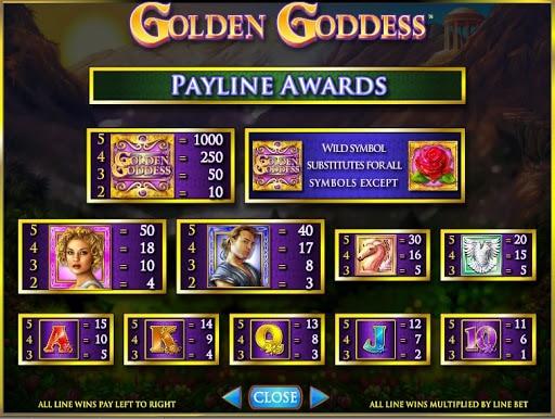 Golden Goddess slot paytable