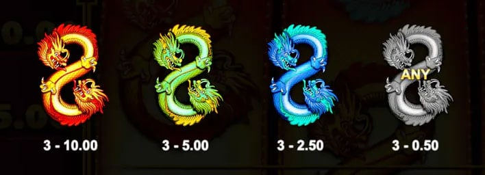 888 Dragons paytable