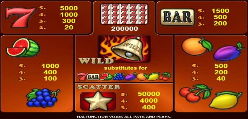 Bells On Fire paytable